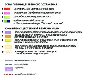 Генеральный план города Москвы до 2025 года